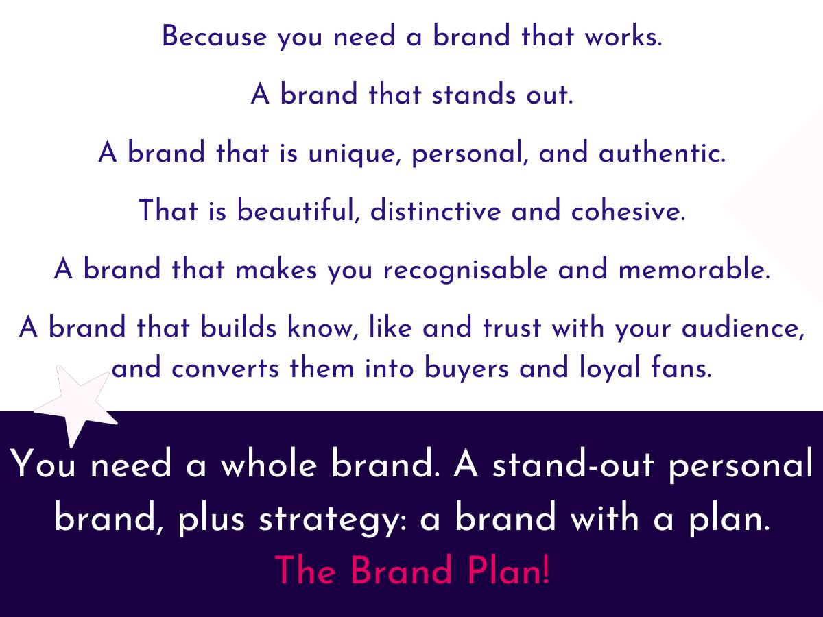 The Brand Plan membership info graphic 5